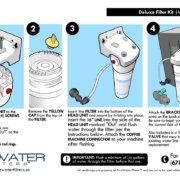 Keurig Deluxe Filter Kit Instructions by PureWater Filters