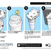 Keurig Regular Filter Kit Instructions by PureWater Filters