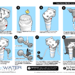 Keurig Super Deluxe Filter Kit Instructions by PureWater Filters KQ8 KQ8A Q5486 PW5486