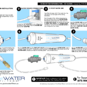 Inline Water Filter Kit for Refrigerators and Ice Makers Installation Instructions by PureWater Filters